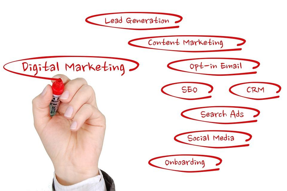 marketing de conteúdo para escritores